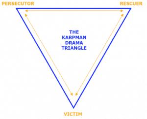 Relationship Drama Triangle